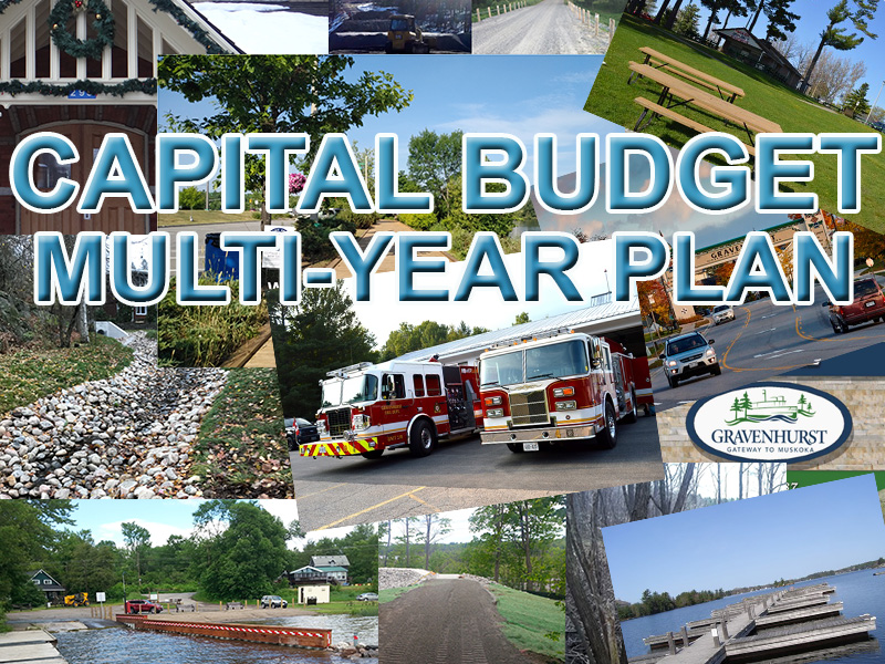 CAPITAL-BUDGET-GRAPHIC-2019