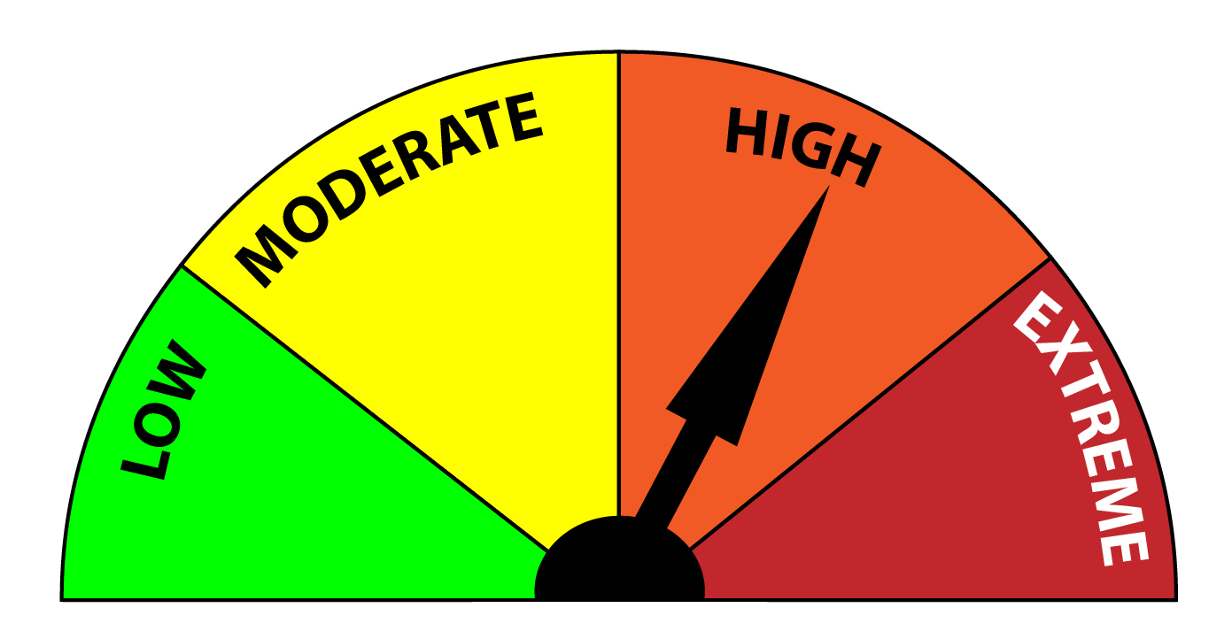 FOREST FIRE RATING SYSTEM_HIGH
