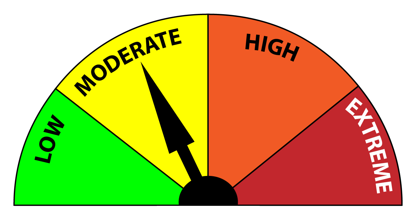 FOREST FIRE RATING SYSTEM_MODERATE