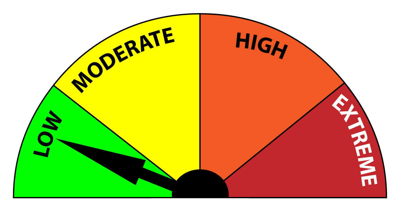 Forest Fire Danger Rating: LOW